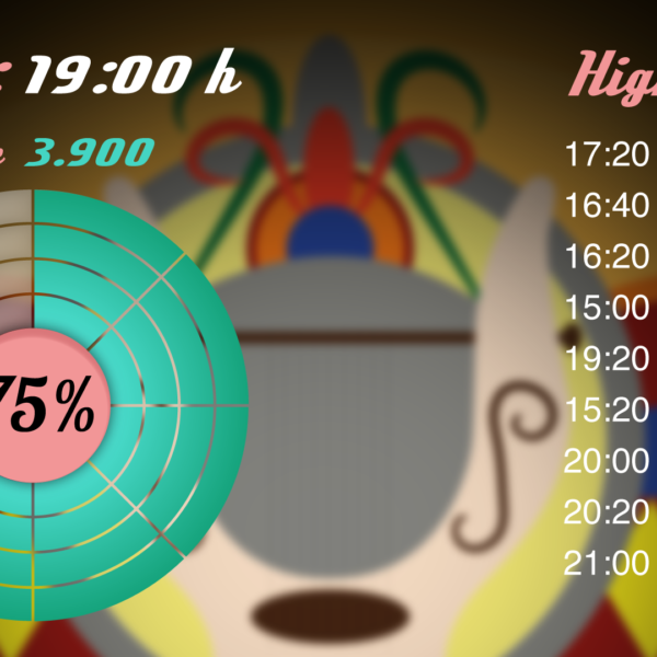 Screen-Design for the high score table, based on the Jukebox background andthe game stage. 1st option